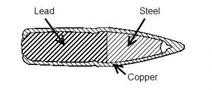 ammo-diagram